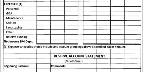 Hoa Budget Spreadsheet Pertaining To Great Hoa Budget Template 288675  Resume Ideas