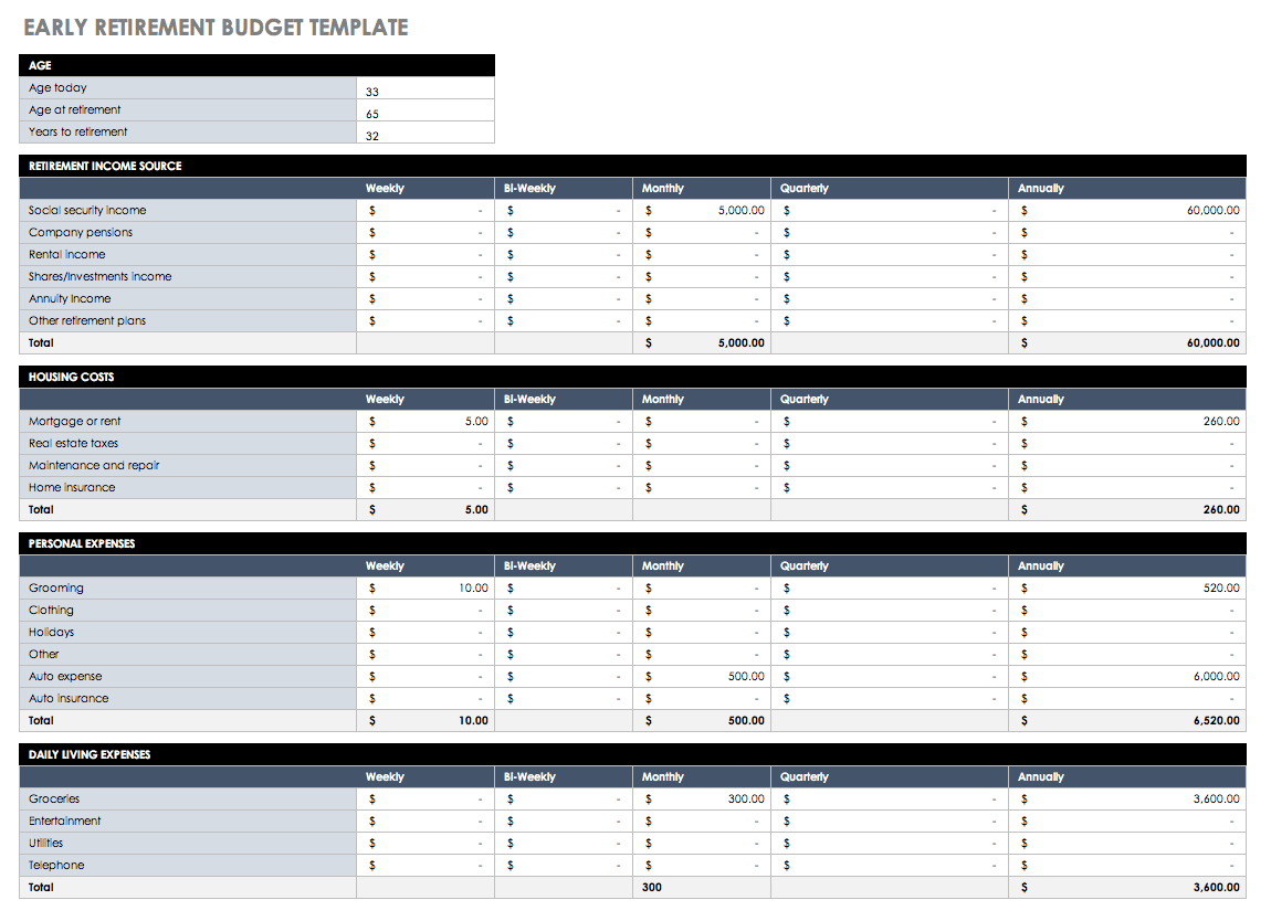 Hoa Budget Spreadsheet Regarding Free Budget Templates In Excel For Any Use