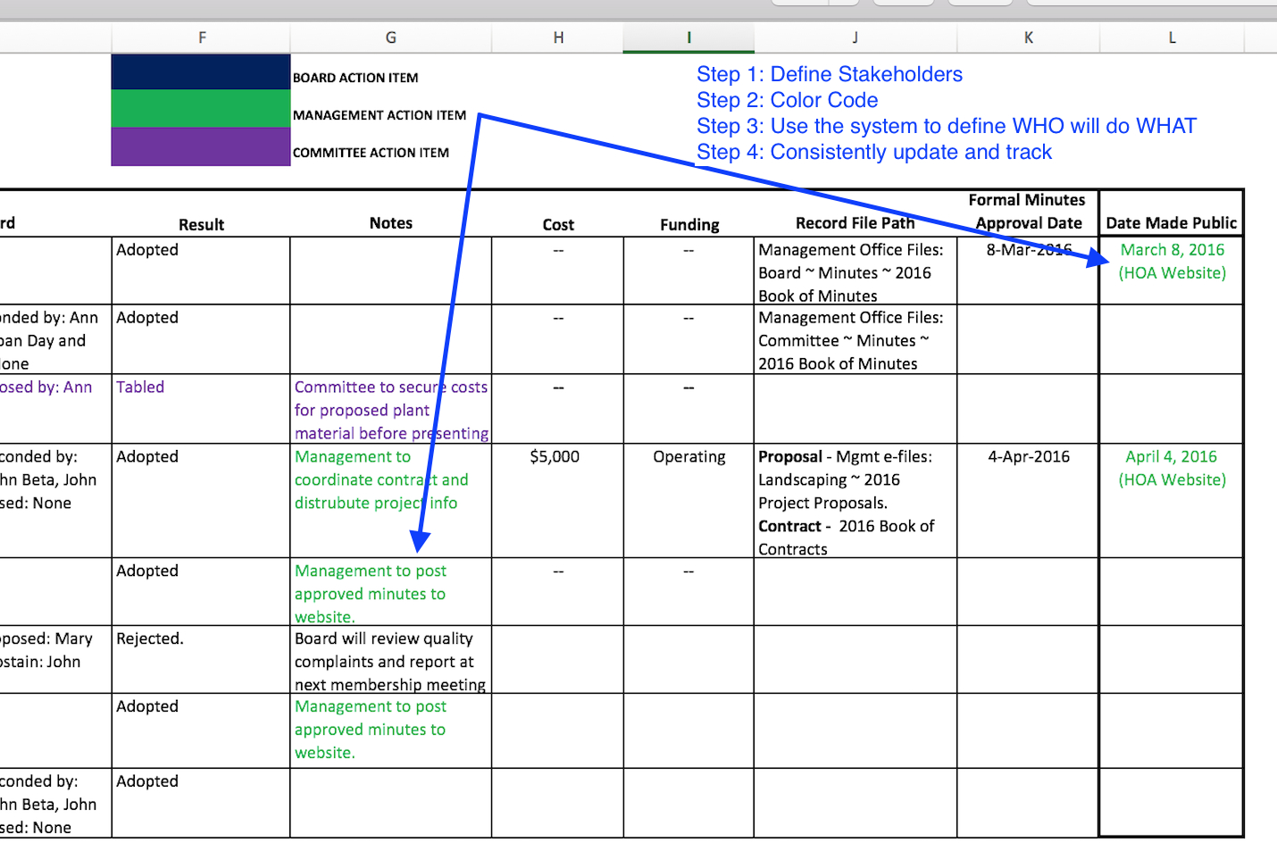 Hoa Reserves Spreadsheet Inside Avoiding Hoa Meeting Déjà Vu  Gladly
