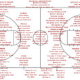 Hockey Stats Spreadsheet Template Throughout Sports Broadcasting Prep Tools  Sportscasters Talent Agency Of America