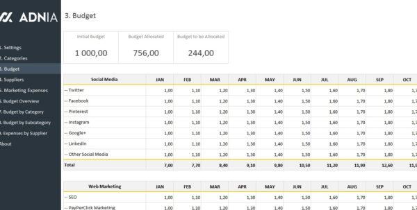 Hockey Team Budget Spreadsheet With Regard To Marketing Budget Template  Adnia Solutions