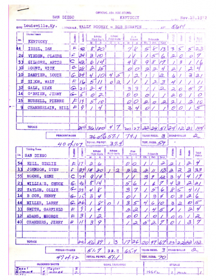 Hockey Team Stats Spreadsheet Regarding The Cardinal Rules