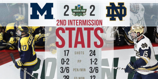 "Hockey Team Stats Spreadsheet With Regard To Ncaa Ice Hockey On Twitter: ""see How Michigan And Notre Dame Stack"