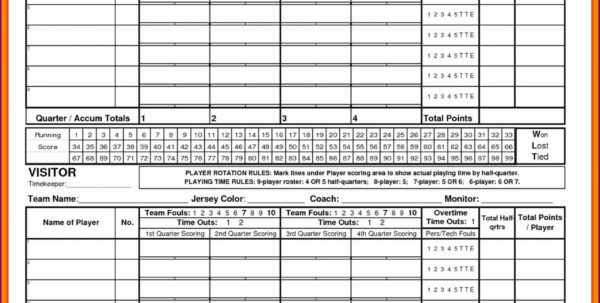 Hockey Team Stats Spreadsheet Within Report Basketball Scouting Template College Baseball Crop  Askoverflow