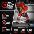 Hockey Team Stats Spreadsheet Within Warrior Pro Stat Sheet – Hockey World Blog