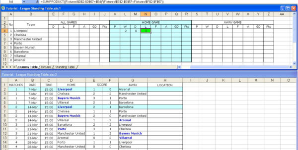 Hockey Team Treasurer Spreadsheet In Hockey Stats Template Excel Spreadsheet