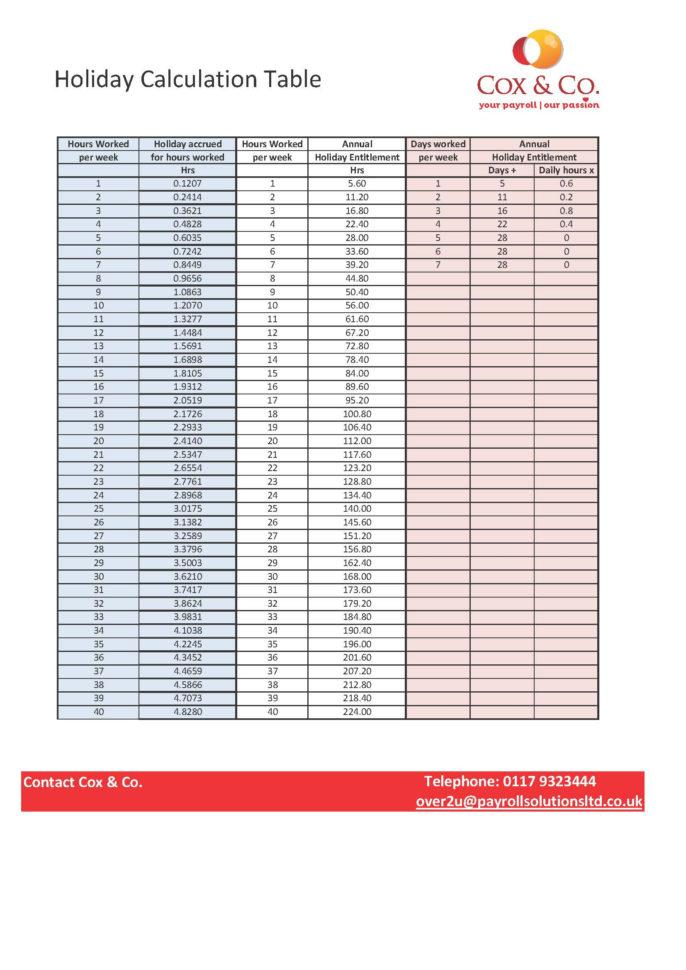 Holiday Calculator Spreadsheet Regarding Holiday Calculation Table