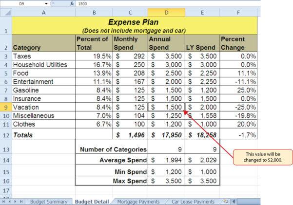 Holiday Excel Spreadsheet Regarding Travel Budget Template Excel Spreadsheet Example Of Holiday