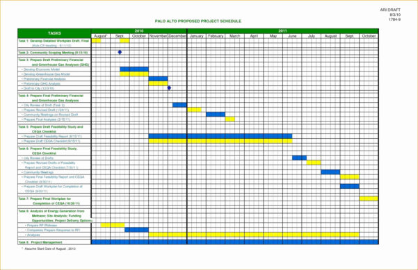 Holiday Tracking Spreadsheet Within Excel Pto Tracker Template Elegant Vacation And Sick Time Tracking