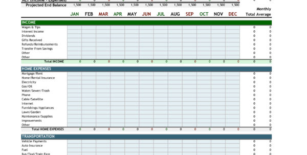 Home Accounts Spreadsheet Regarding Sample Of A Budget Sheet Example In Excel Spreadsheet On For