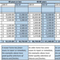 Home Addition Budget Spreadsheet With Regard To Renovation Budget Worksheet In Addition Home Remodel Budget Intended