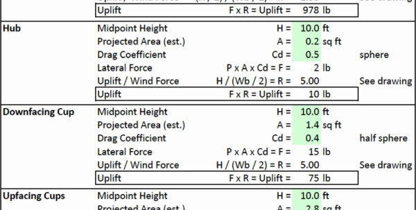 Home Affordability Spreadsheet For Home Affordability Spreadsheet Beautiful Line Spreadsheet Calculator
