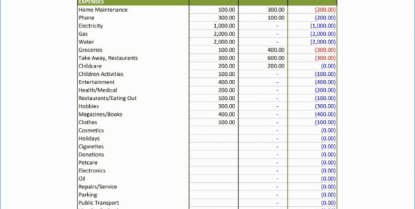 Home Budget Spreadsheet Inside Sample Home Budget Worksheet Easy Templates Household Forms Example