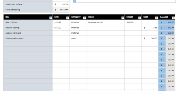 Home Building Cost Breakdown Spreadsheet In Free Budget Templates In Excel For Any Use