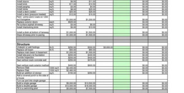 Home Building Cost Breakdown Spreadsheet Intended For Free House Building Cost Spreadsheet With New Construction Budget