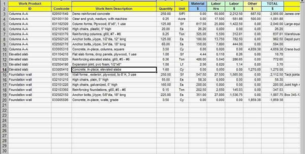 Home Building Estimate Spreadsheet In Home Building Cost Breakdown Spreadsheet Excel House Construction