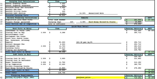 Home Buying Spreadsheet Template Throughout Property Analysis Worksheet Short Form  Ultimate Bargains – Real