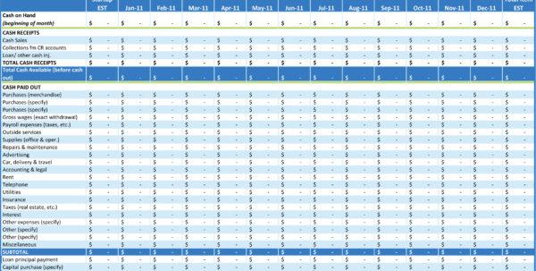 Home Cash Flow Spreadsheet Inside Excel Cash Flow Work At Home – How To Set Up A Cash Flow Forecast In