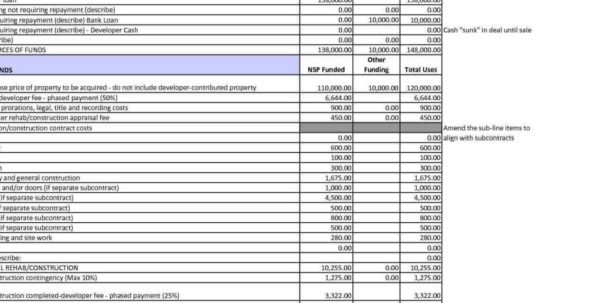 Home Construction Budget Spreadsheet In Spreadsheet Residential Construction Budget New Unique Free Bud