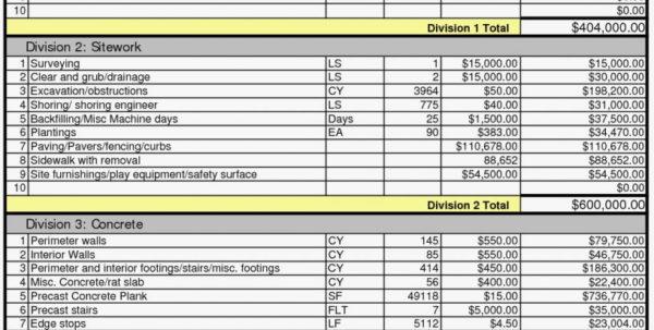 Home Construction Cost Spreadsheet Regarding House Building Cost Spreadsheet Home Expenses Construction Budget