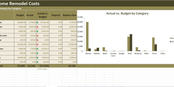 Home Construction Planning Spreadsheet In Home Renovation Budget Spreadsheet Template Kitchen Worksheet