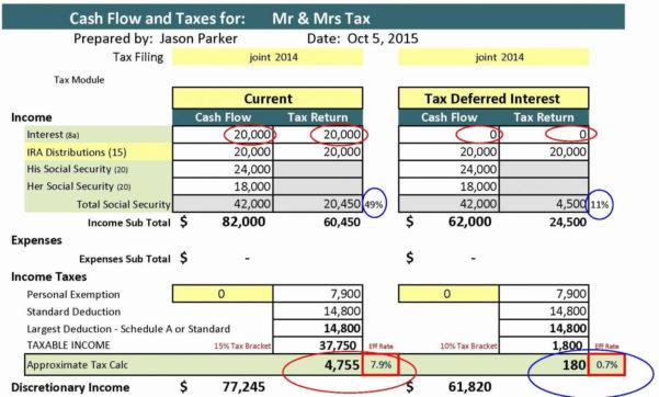 Home Contents Calculator Spreadsheet Regarding Household Budget Calculator Spreadsheet For Oee Calculation
