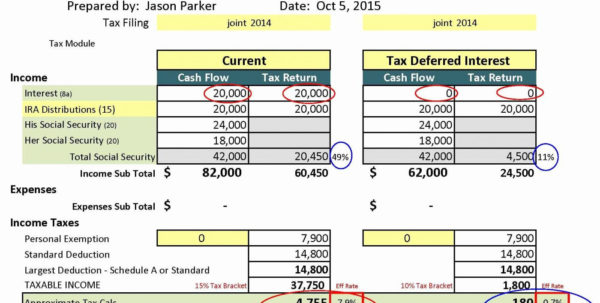 Home Contents Insurance Calculator Spreadsheet In Household Budget Calculator Spreadsheet For Oee Calculation