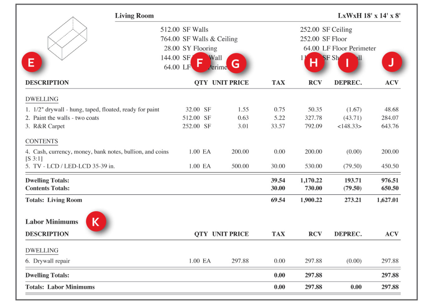 Home Contents Insurance Calculator Spreadsheet With Regard To Guide To Understanding Your Property Claim Estimate  Travelers