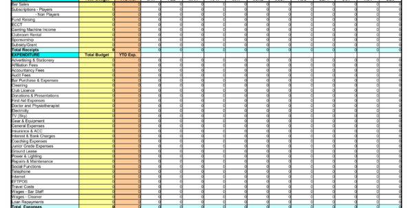 Home Finance Spreadsheet Template Pertaining To Expense Sheet Template Free Spreadsheet Business Employee Invoice