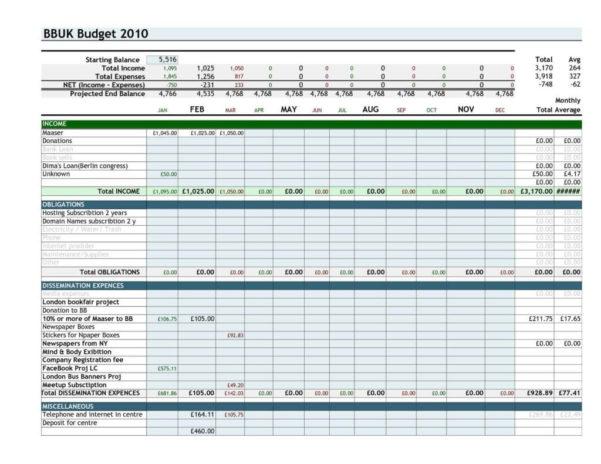 Home Finance Spreadsheet Uk With Regard To Personal Finance Spreadsheet Sheet Free Home Template Maggi