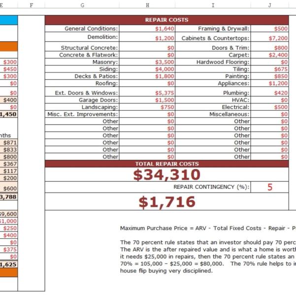 Home Flipping Spreadsheet Regarding Fixnflip Rehab Analyzer For Excel  Healthywealthywiseproject