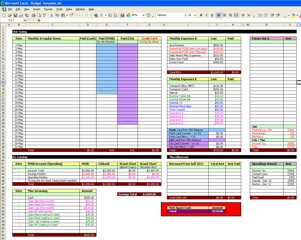 Home Improvement Spreadsheet Throughout Renovation Estimate Template Free Home Renovation Budget Spreadsheet