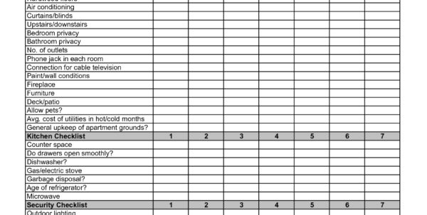 Home Inspection Checklist Spreadsheet Inside Printable Home Inspection Checklist For Buyers Form Templates