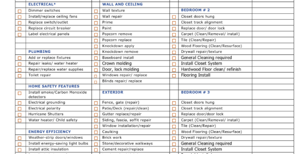 Home Inspection Checklist Spreadsheet With Regard To House Inspection Checklist  Rent.interpretomics.co