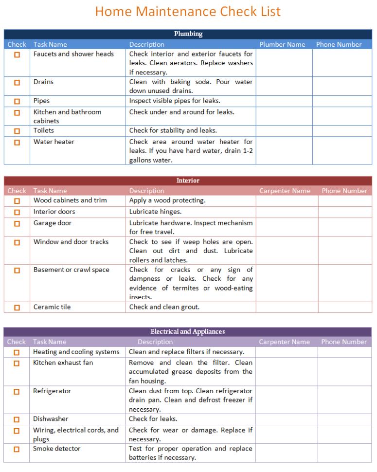 Home Maintenance Schedule Spreadsheet With Cartenance Schedule Spreadsheet Best Of Home Sheet Free Checklist