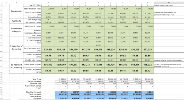Home Ownership Costs Spreadsheet For Car Cost Comparison Tool For Excel