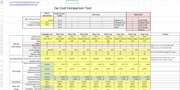 Home Ownership Costs Spreadsheet Regarding Car Cost Comparison Tool For Excel