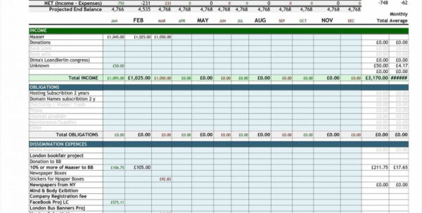 Home Renovation Budget Excel Spreadsheet Inside Home Renovation Budget Excel Spreadsheet – Spreadsheet Collections