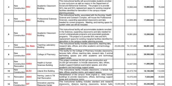 Home Renovation Budget Spreadsheet Regarding Spreadsheet Example Of Home Renovationt Free Construction Estimating