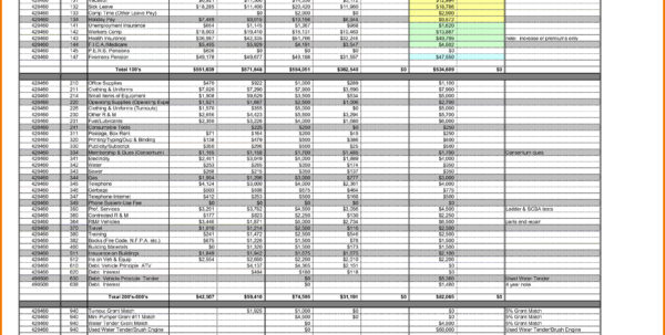 Home Renovation Budget Spreadsheet Throughout Home Renovation Budget Spreadsheet As Spreadsheet App Personal