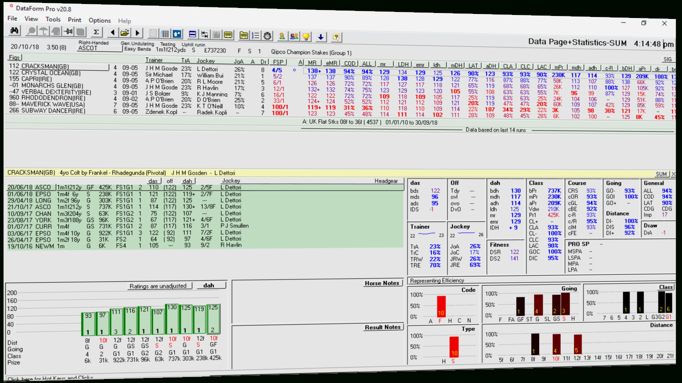 Horse Racing Analyser Spreadsheet With Regard To Dataform  Horse Racing Data, Form, Ratings, Statistics, Analysis