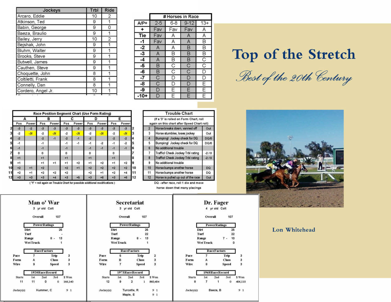 Horse Racing Ratings Spreadsheet Within Home