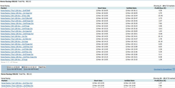 Horse Racing Spreadsheet Download In Expectedvalue @valuexpected  Twitter