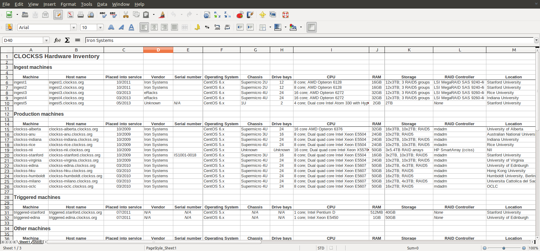 Hot Wheels Inventory Spreadsheet Within Network Inventory Spreadsheet Switch Device Invoice Template