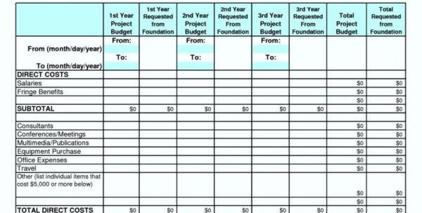 Hotel Construction Budget Spreadsheet Inside Spreadsheet Example Of Hotel Construction Budget Budgeting Essay