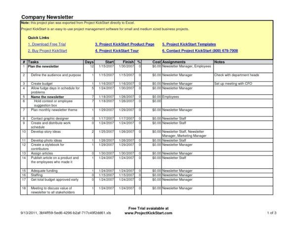 Hotel Development Spreadsheet Throughout Boutique Hotel Business Plan – Uatour