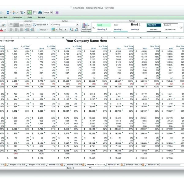 Hotel Forecasting Spreadsheet Inside Business Plan Budget Exampleial Forecast Template Model With Excel