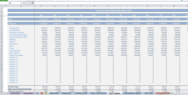 Hotel Forecasting Spreadsheet Regarding Hotel Budget Template Chain Of Hotels  Cfotemplates