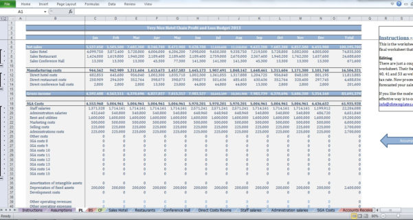 Hotel Forecasting Spreadsheet Throughout Hotel Budget Template Chain Of Hotels  Cfotemplates