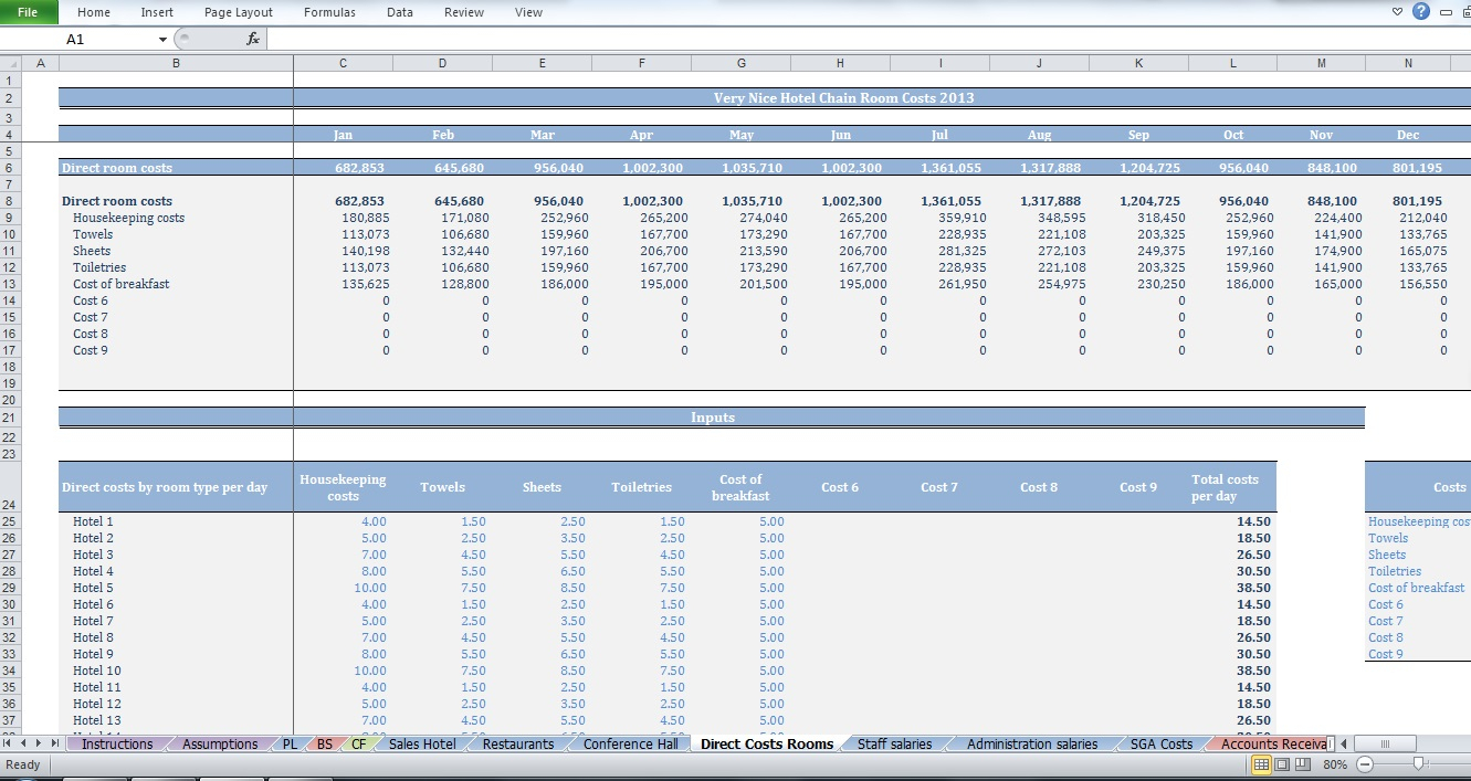 Hotel Forecasting Spreadsheet With Regard To Hotel Budget Template Chain Of Hotels  Cfotemplates
